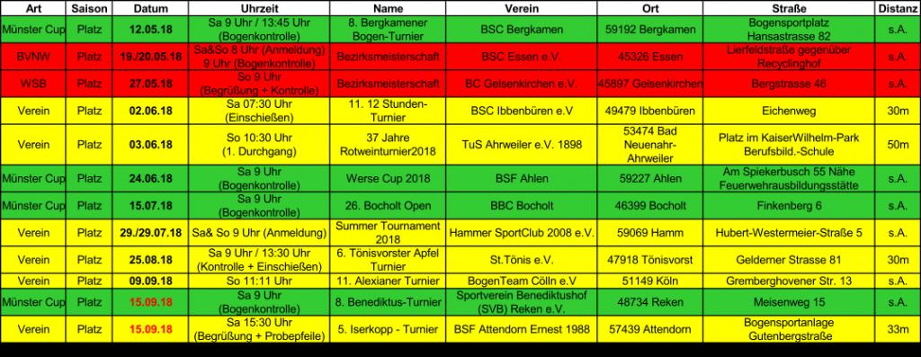 Allgemeiner Turnierplan